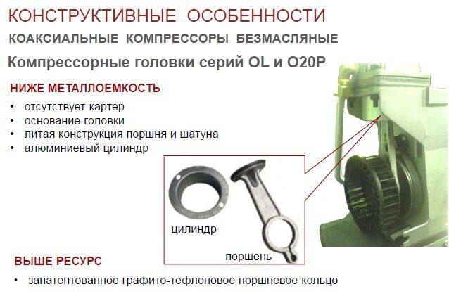 fubag compressor232